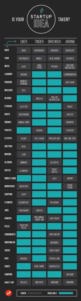infografia ninxols startup elgiroscopi emprenedoria